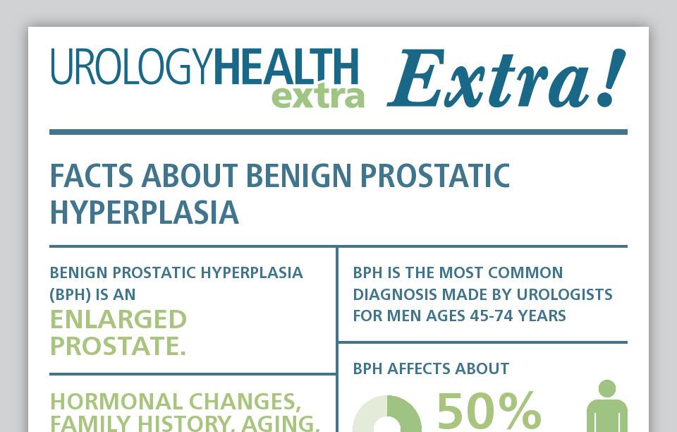 UrologyHealth extra, Extra!